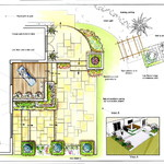 Garden layout design